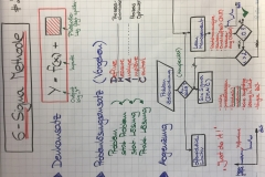 flipchart-example-yb (1)
