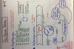 flipchart-example-yb (4)